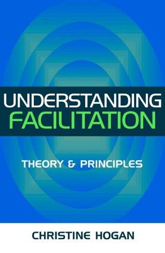 Understanding facilitation by Christine Hogan