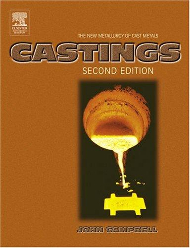 Castings principles by